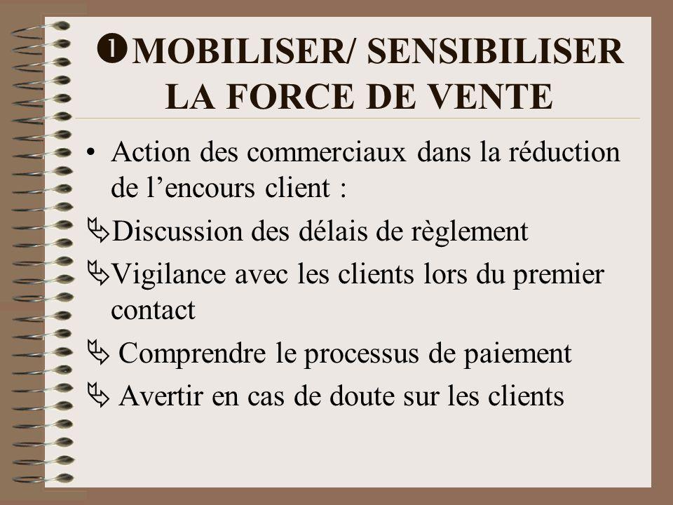 MOBILISER/ SENSIBILISER LA FORCE DE VENTE