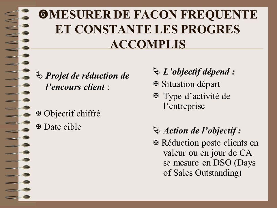 MESURER DE FACON FREQUENTE ET CONSTANTE LES PROGRES ACCOMPLIS