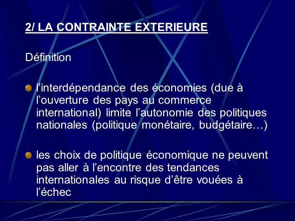 2/ LA CONTRAINTE EXTERIEURE