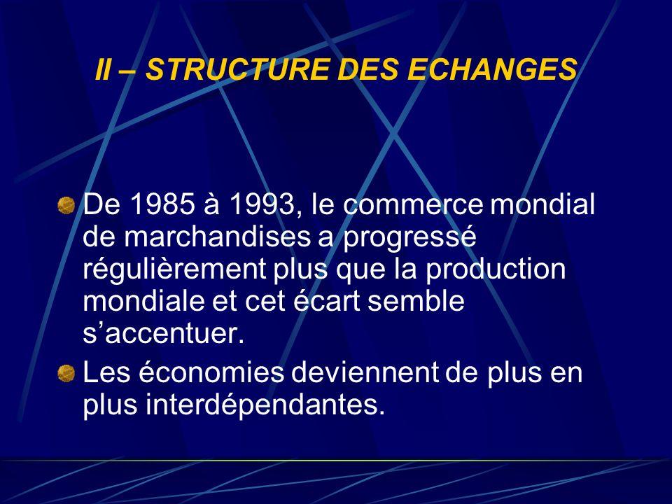 II – STRUCTURE DES ECHANGES