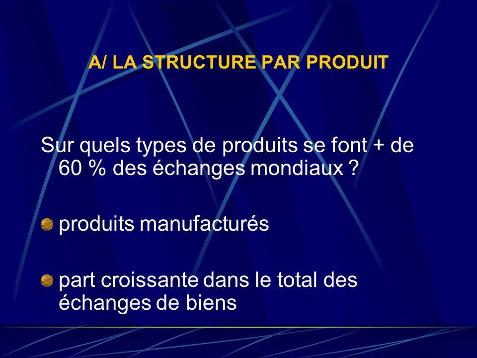 A/ LA STRUCTURE PAR PRODUIT