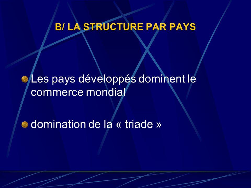 B/ LA STRUCTURE PAR PAYS