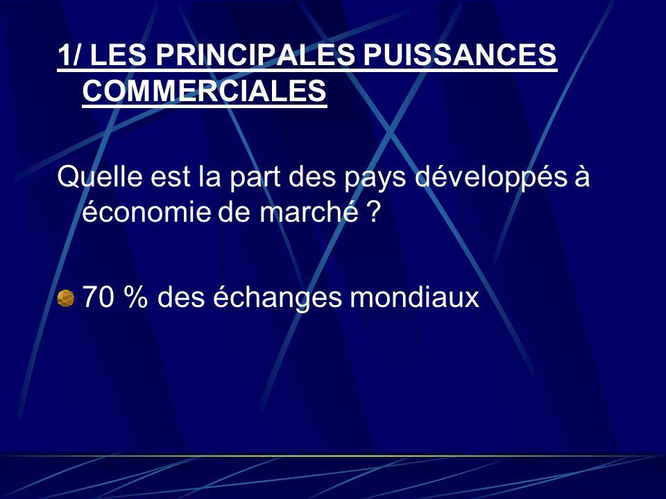 1/ LES PRINCIPALES PUISSANCES COMMERCIALES