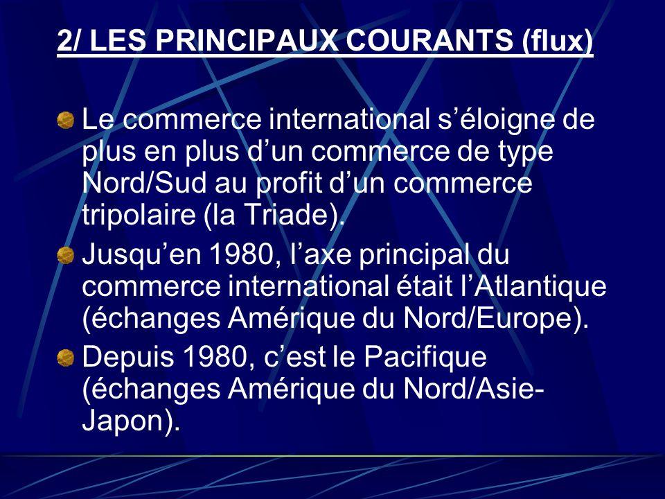 2/ LES PRINCIPAUX COURANTS (flux)