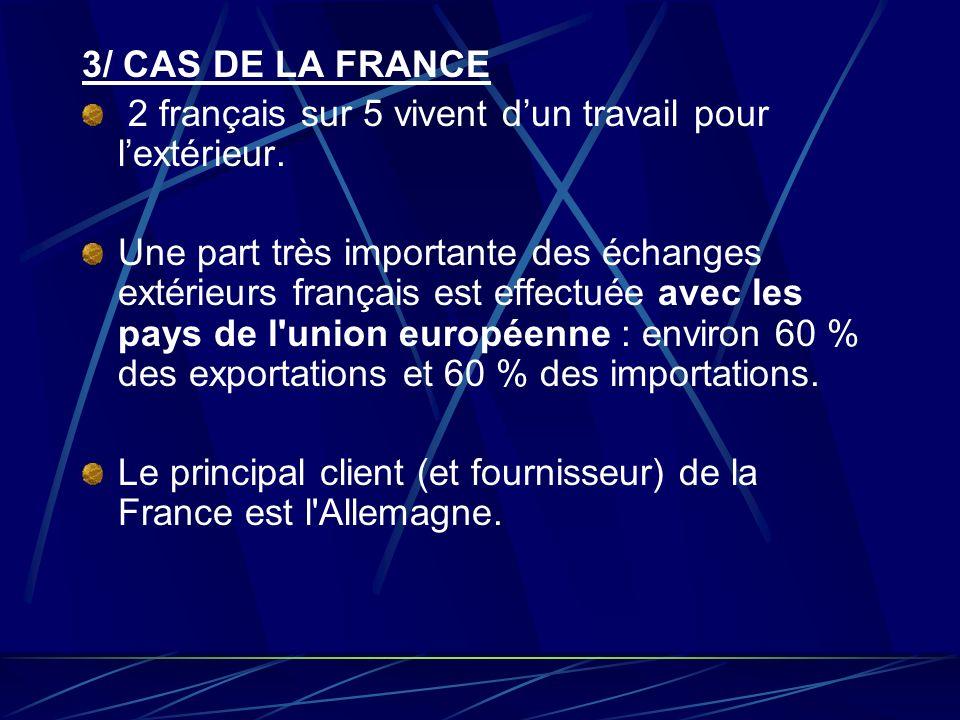 3/ CAS DE LA FRANCE 2 français sur 5 vivent d'un travail pour l'extérieur.
