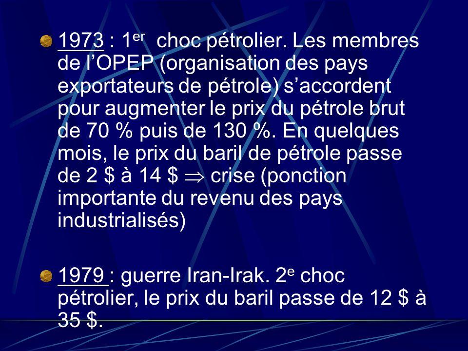 1973 : 1er choc pétrolier. Les membres de l'OPEP (organisation des pays exportateurs de pétrole) s'accordent pour augmenter le prix du pétrole brut de 70 % puis de 130 %. En quelques mois, le prix du baril de pétrole passe de 2 $ à 14 $  crise (ponction importante du revenu des pays industrialisés)