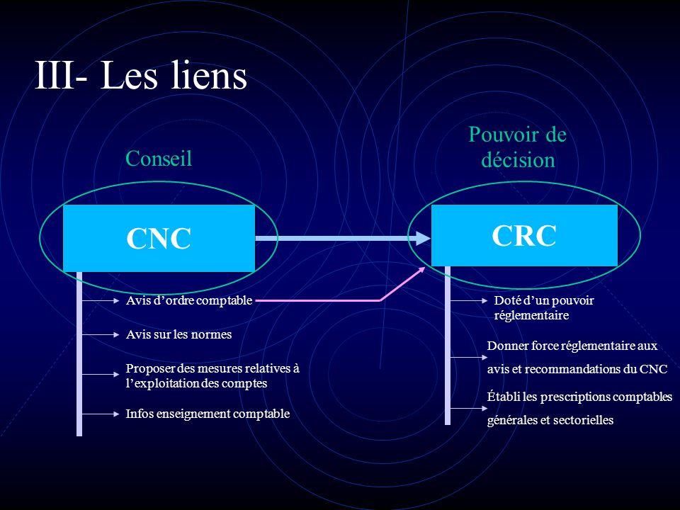 III- Les liens CNC CRC Pouvoir de décision Conseil