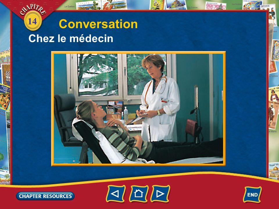Conversation Chez le médecin