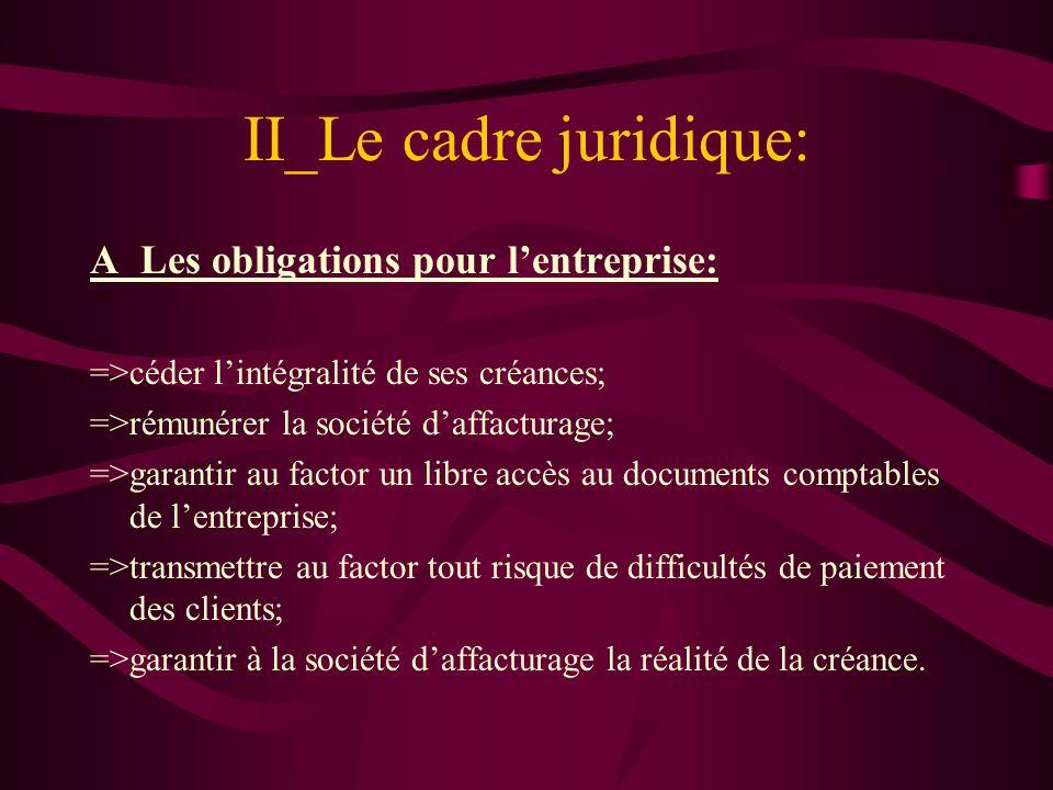 II_Le cadre juridique: