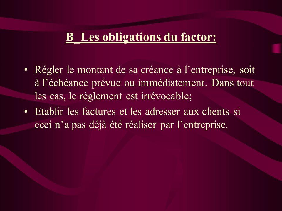 B_Les obligations du factor: