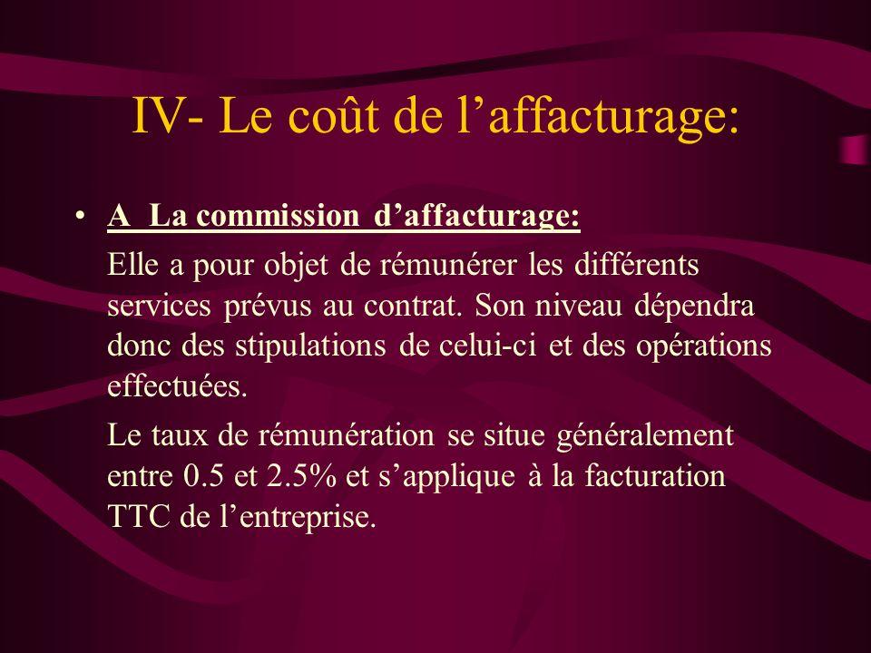 IV- Le coût de l'affacturage:
