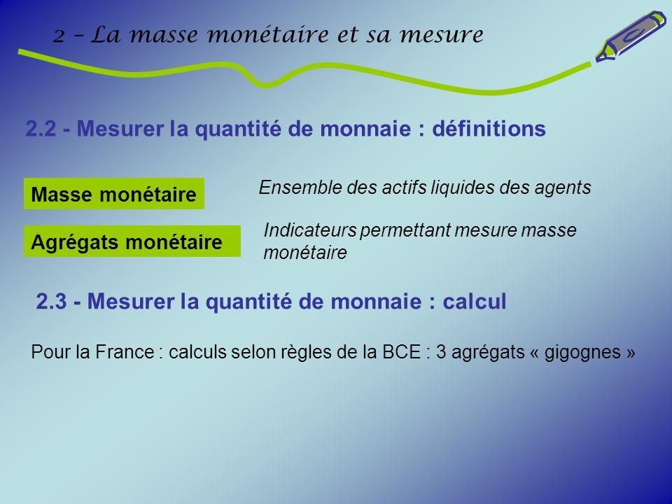 2 – La masse monétaire et sa mesure