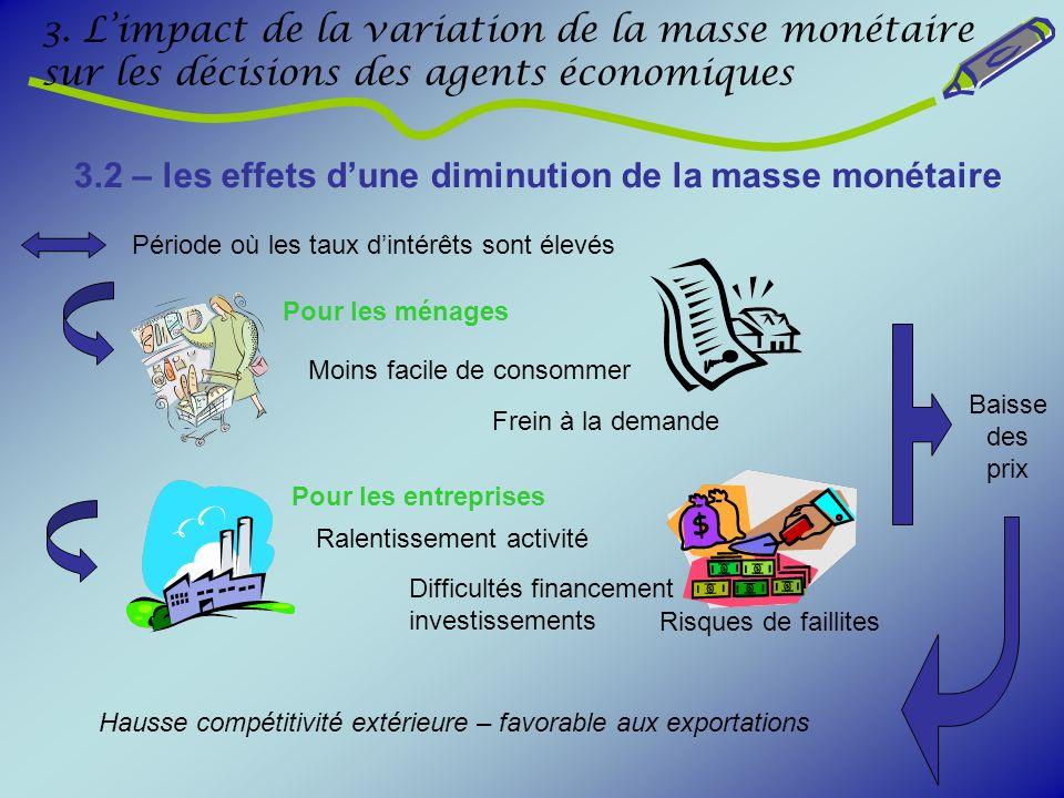 3.2 – les effets d'une diminution de la masse monétaire