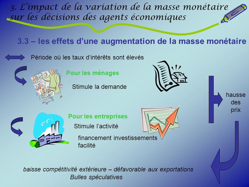 3.3 – les effets d'une augmentation de la masse monétaire
