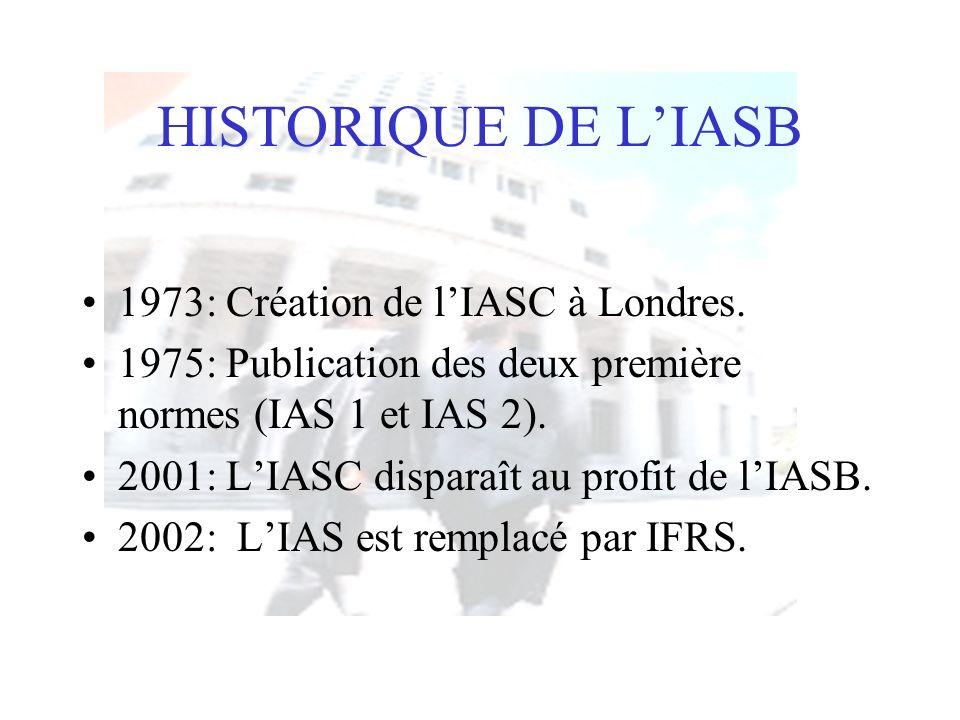 HISTORIQUE DE L'IASB 1973: Création de l'IASC à Londres.