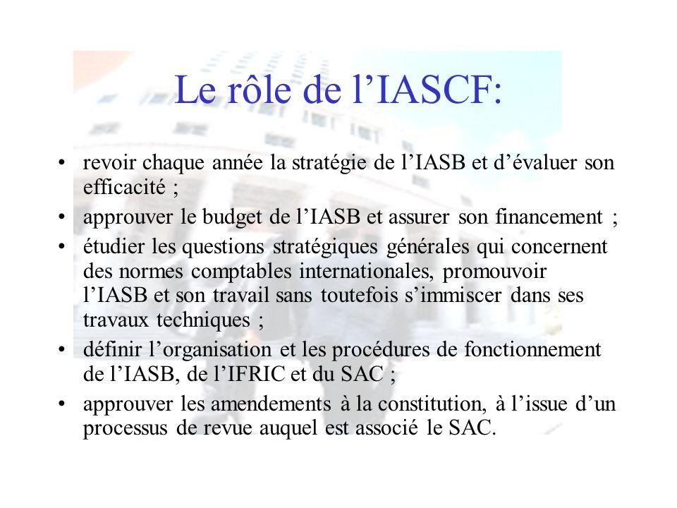 Le rôle de l'IASCF: revoir chaque année la stratégie de l'IASB et d'évaluer son efficacité ;