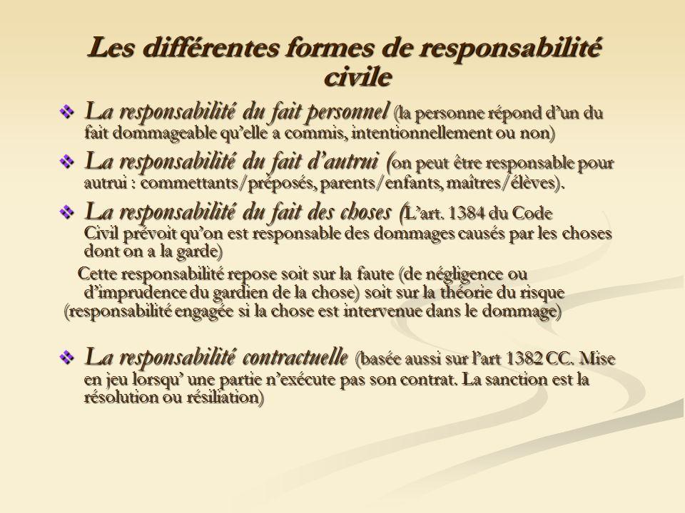 Les différentes formes de responsabilité civile