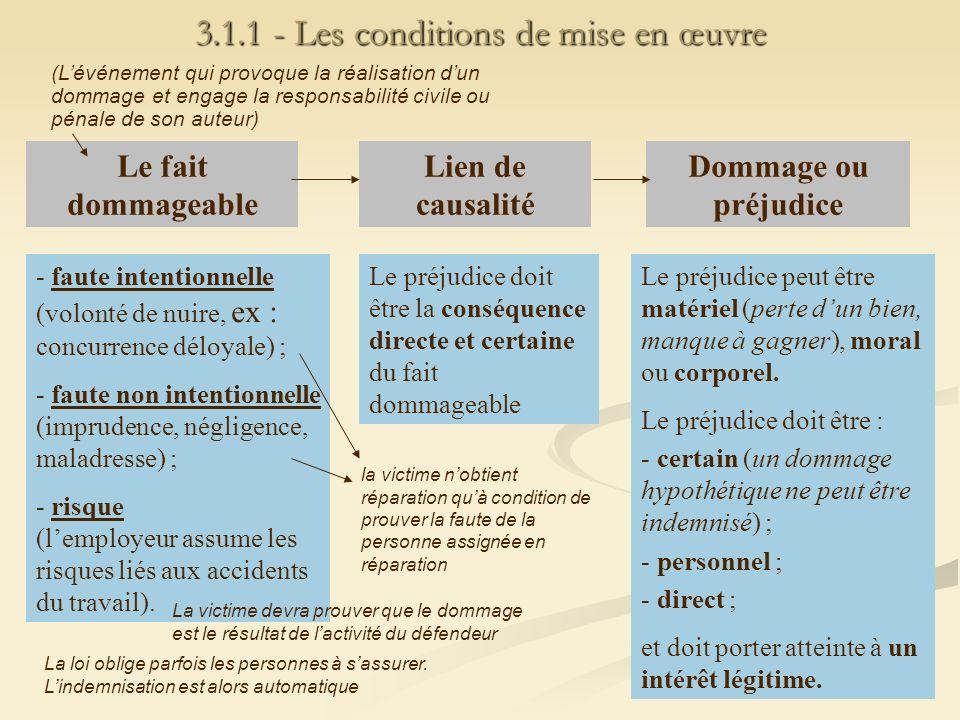 3.1.1 - Les conditions de mise en œuvre