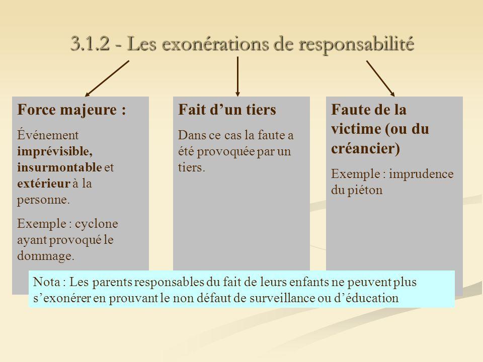 3.1.2 - Les exonérations de responsabilité
