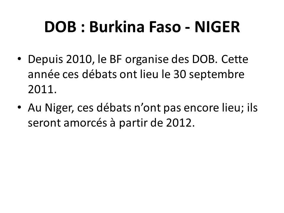 DOB : Burkina Faso - NIGER