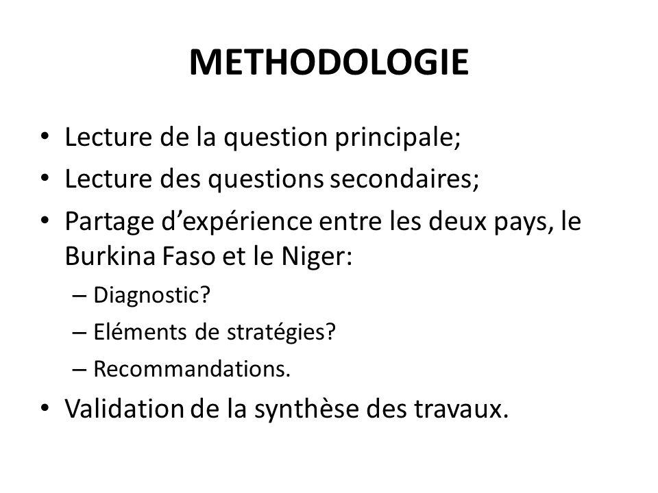 METHODOLOGIE Lecture de la question principale;