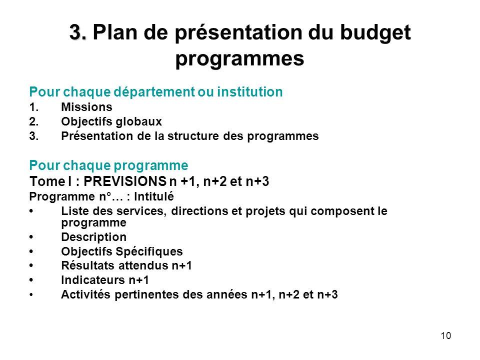 3. Plan de présentation du budget programmes
