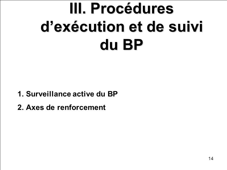 III. Procédures d'exécution et de suivi du BP