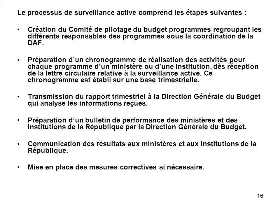 Le processus de surveillance active comprend les étapes suivantes :