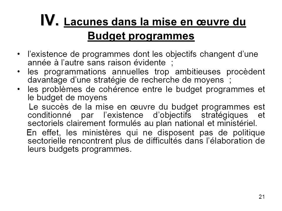 IV. Lacunes dans la mise en œuvre du Budget programmes