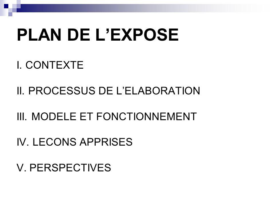 PLAN DE L'EXPOSE I. CONTEXTE II. PROCESSUS DE L'ELABORATION