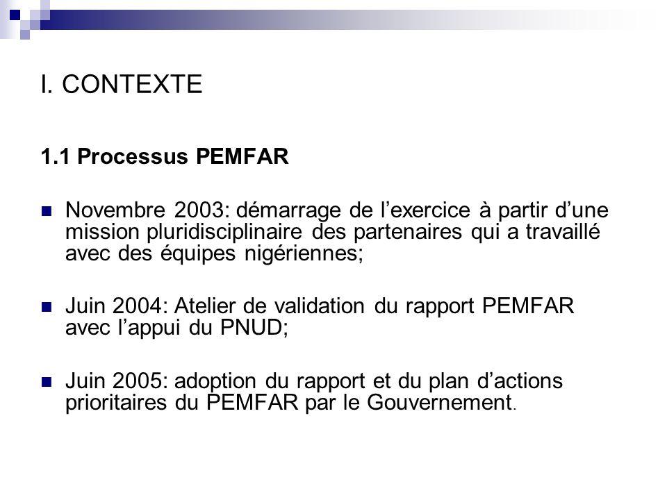 I. CONTEXTE 1.1 Processus PEMFAR
