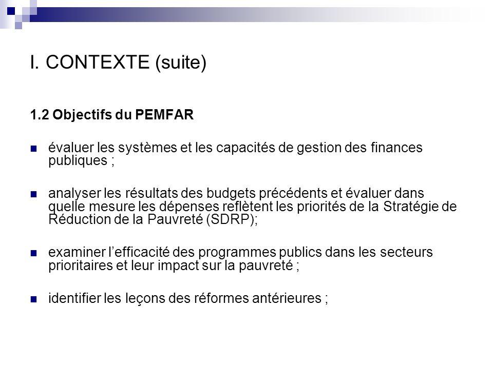 I. CONTEXTE (suite) 1.2 Objectifs du PEMFAR