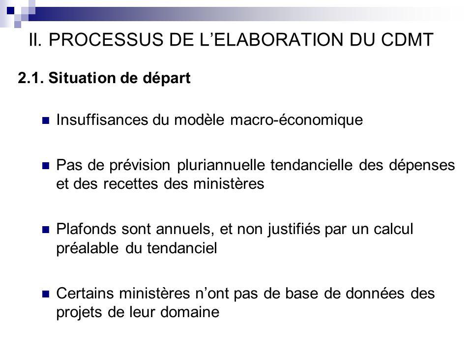 II. PROCESSUS DE L'ELABORATION DU CDMT
