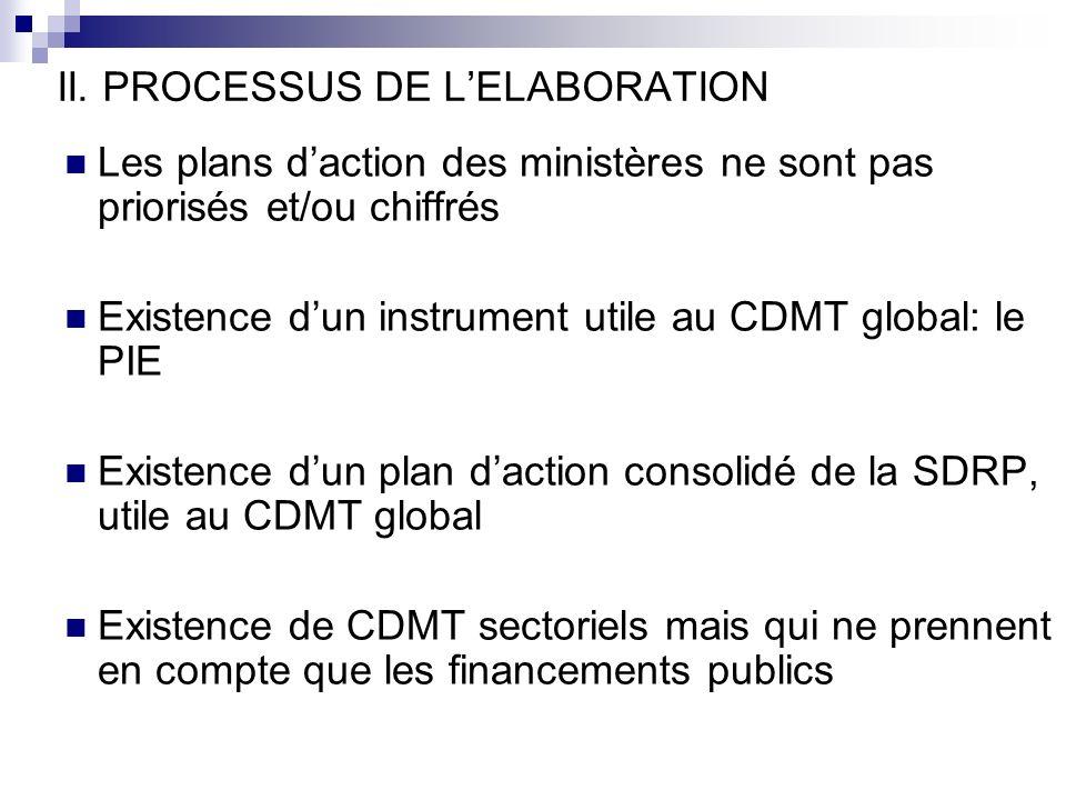 II. PROCESSUS DE L'ELABORATION