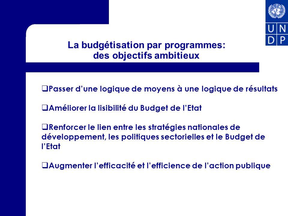 La budgétisation par programmes: des objectifs ambitieux