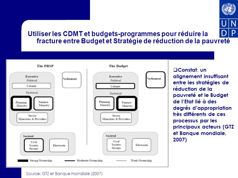 Utiliser les CDMT et budgets-programmes pour réduire la fracture entre Budget et Stratégie de réduction de la pauvreté