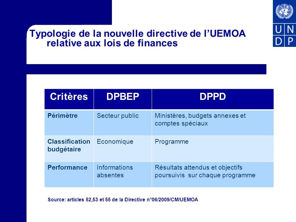 Typologie de la nouvelle directive de l'UEMOA relative aux lois de finances