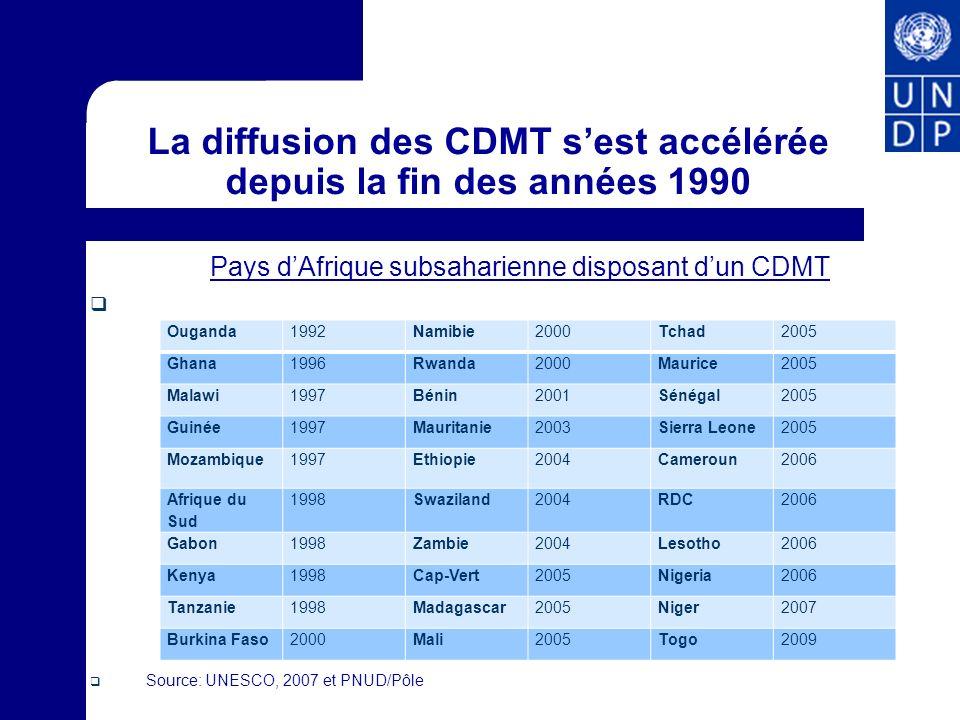 La diffusion des CDMT s'est accélérée depuis la fin des années 1990