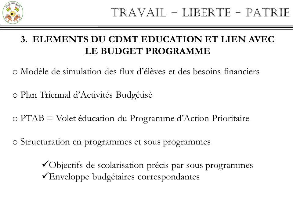 3. ELEMENTS DU CDMT EDUCATION ET LIEN AVEC LE BUDGET PROGRAMME
