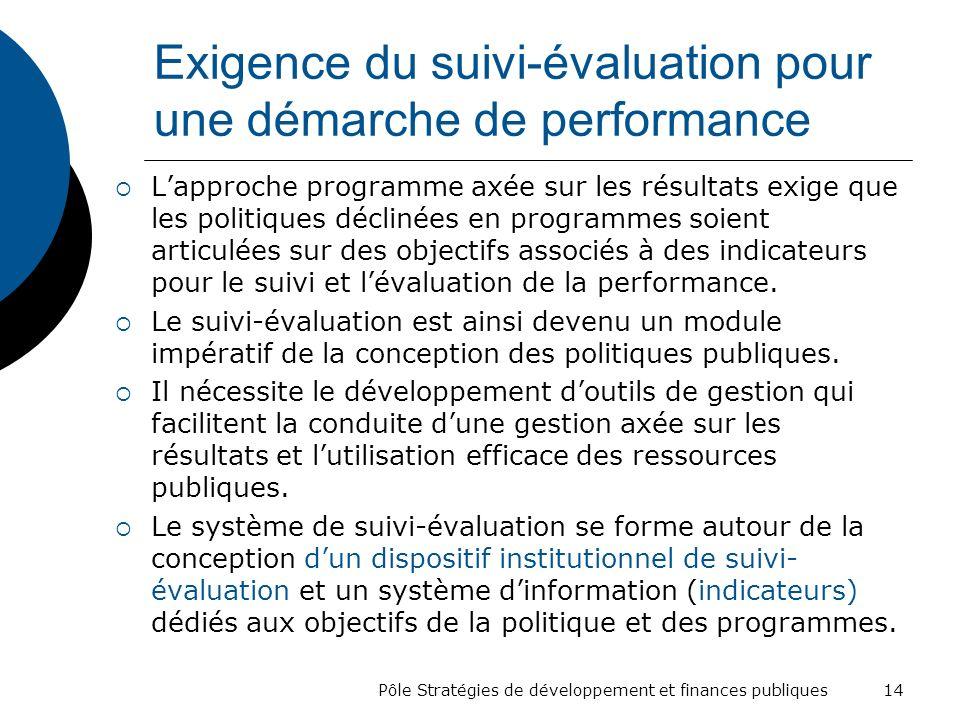 Exigence du suivi-évaluation pour une démarche de performance
