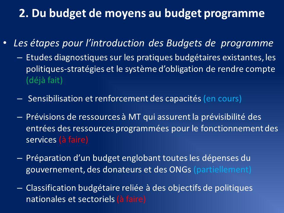 2. Du budget de moyens au budget programme