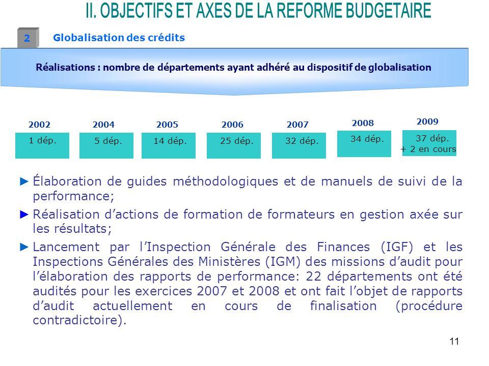 II. OBJECTIFS ET AXES DE LA REFORME BUDGETAIRE