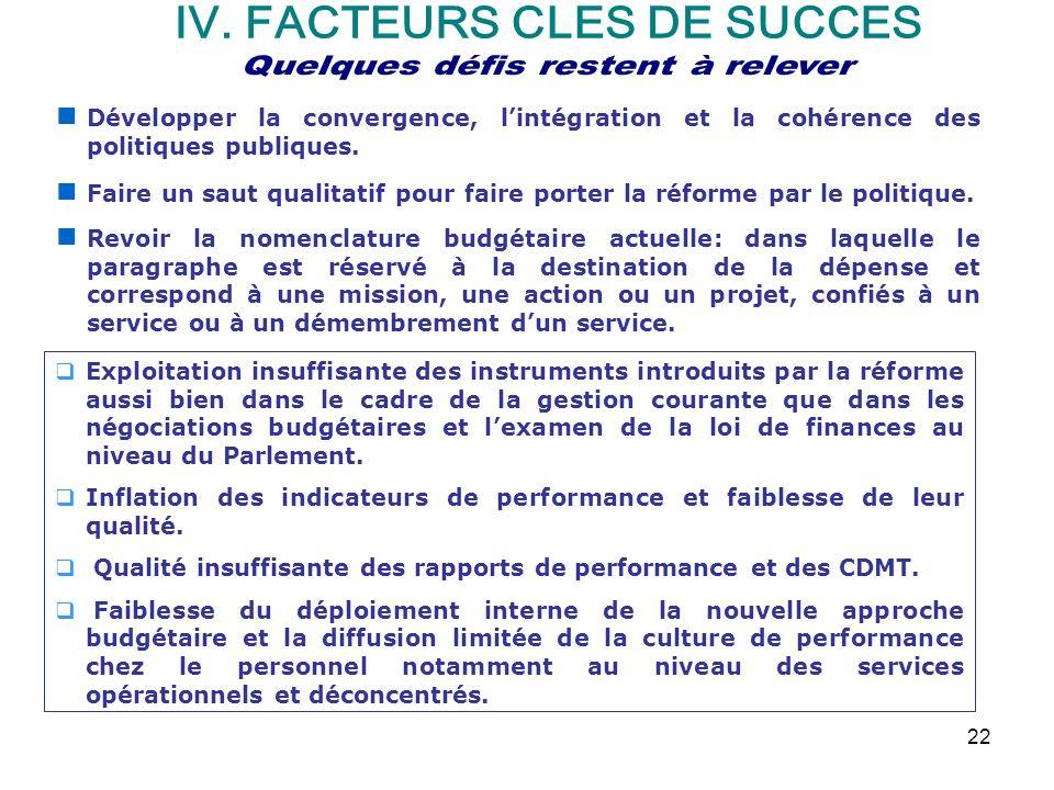 IV. FACTEURS CLES DE SUCCES