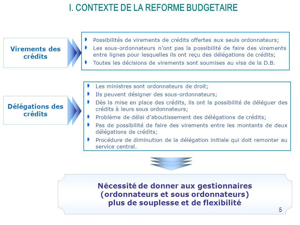 I. CONTEXTE DE LA REFORME BUDGETAIRE