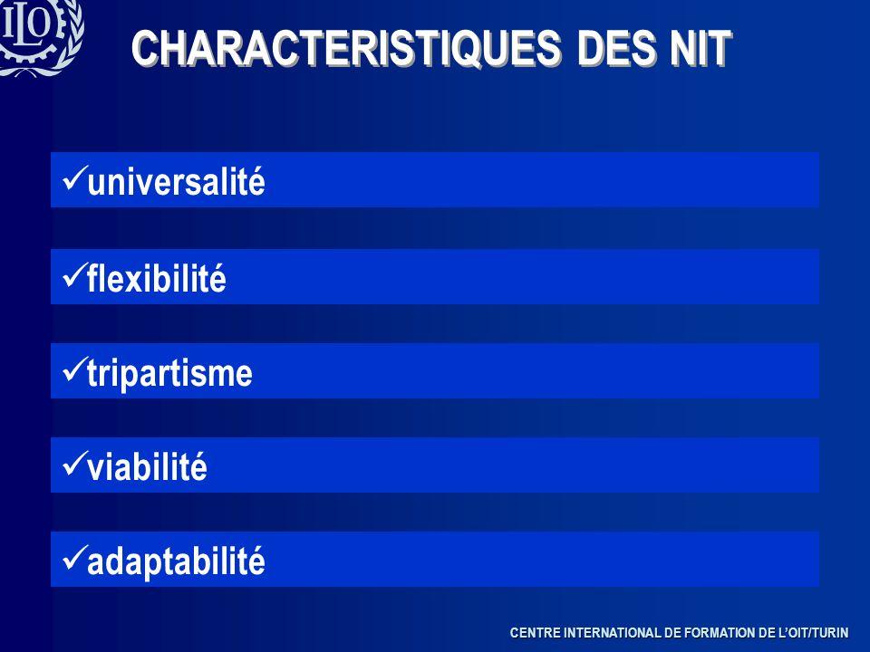 CHARACTERISTIQUES DES NIT