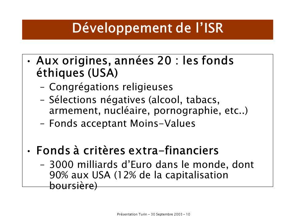 Développement de l'ISR