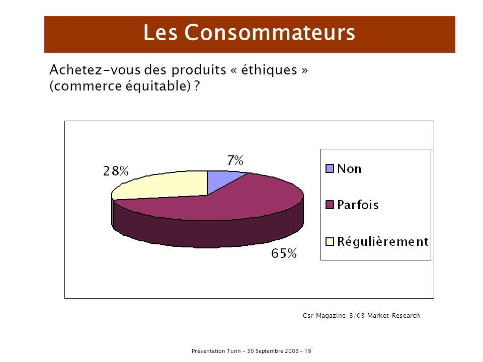Les Consommateurs Achetez-vous des produits « éthiques » (commerce équitable) .