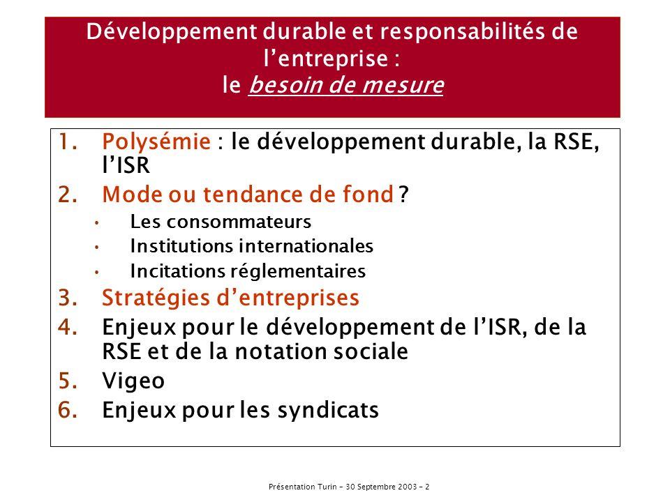 Polysémie : le développement durable, la RSE, l'ISR