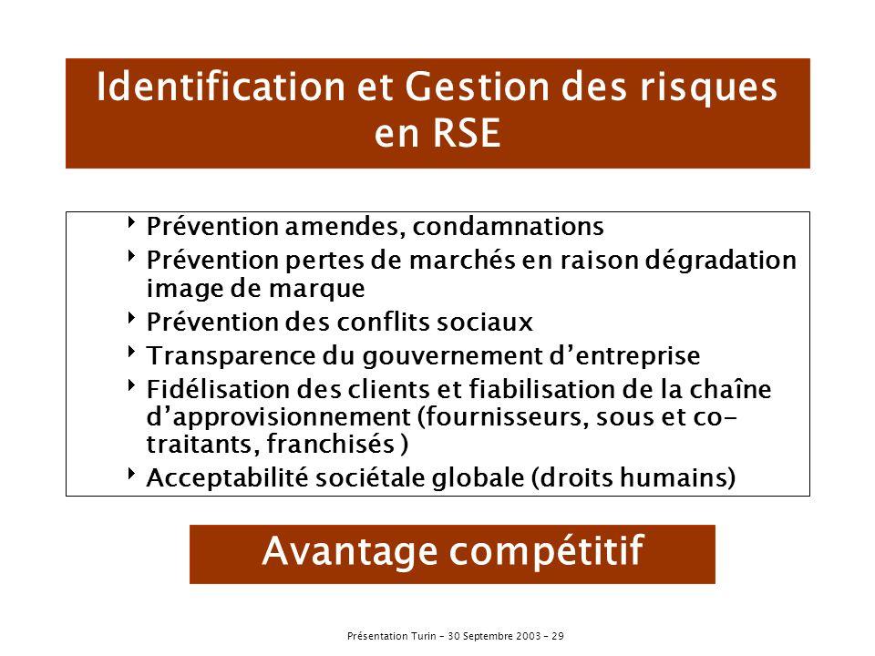 Identification et Gestion des risques en RSE