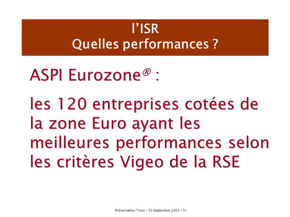 l'ISR Quelles performances